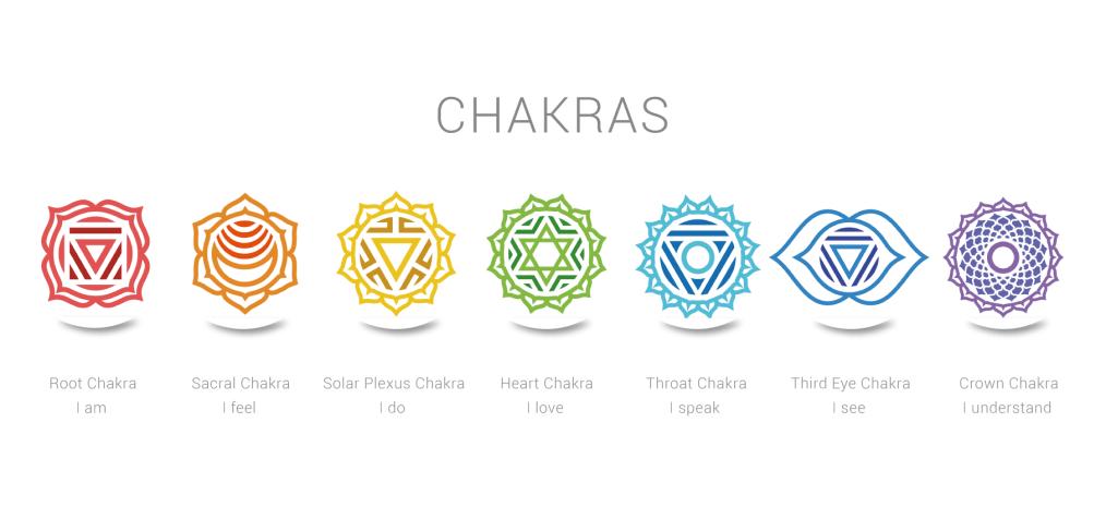 Balanzs Chakra Workshop